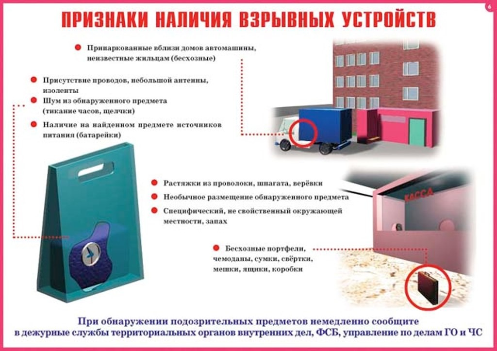 признаки наличия врызвных веществ (1)